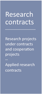 Current Research Contracts