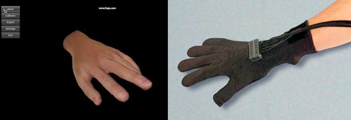 correspondence between a real and virtual hand